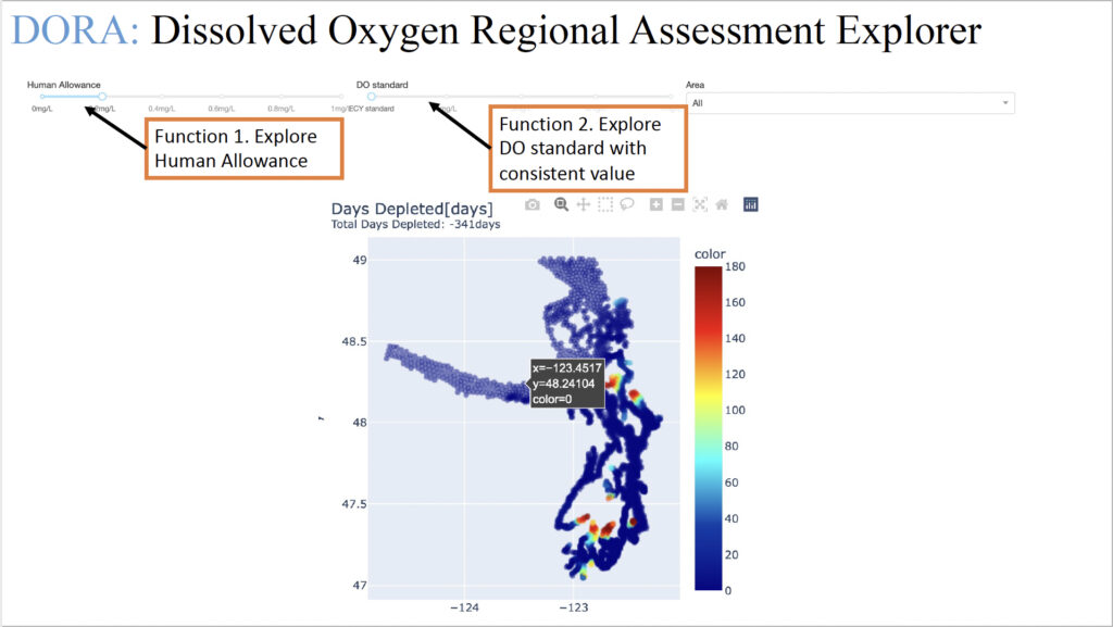 Screenshot of the Dissolved Oxygen Regional Explorer